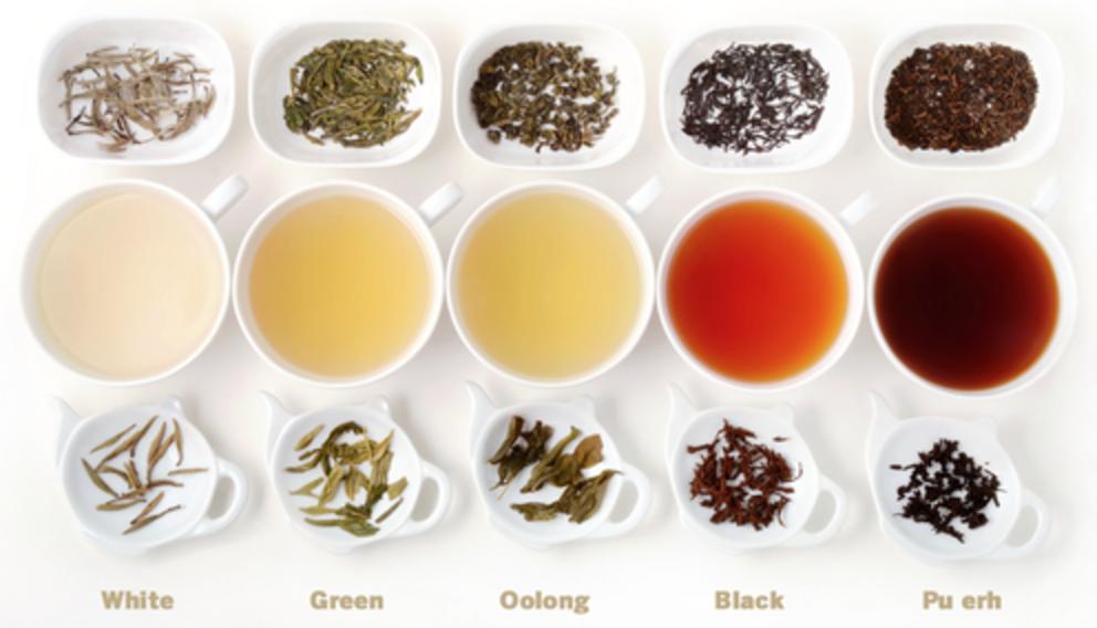 real traditional teas